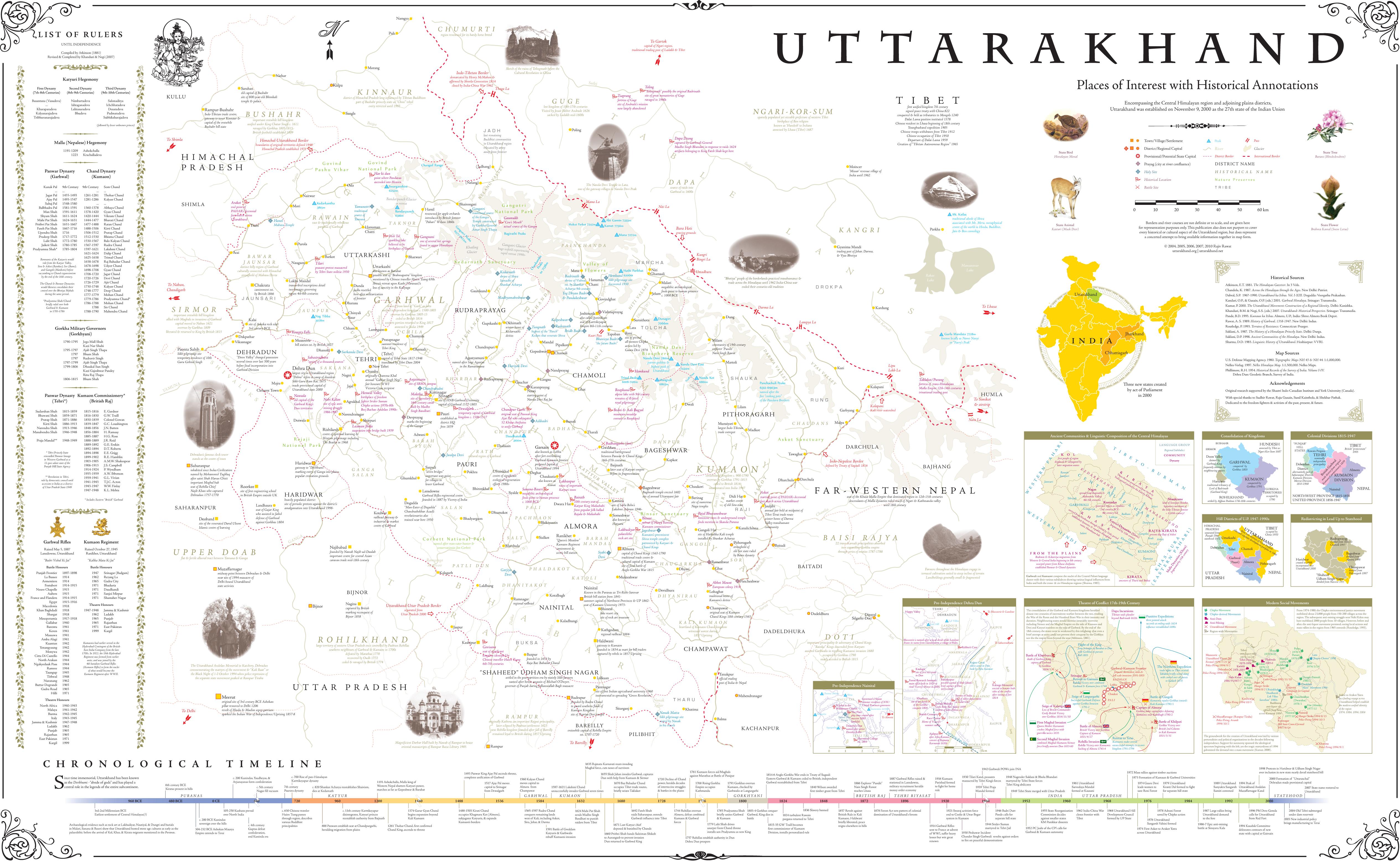 Copyright   169  1997-2012 Uttarakhand Solidarity Network  All rights    Uttarakhand Map 2012