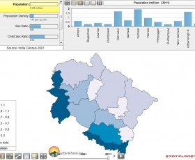 2011 Census Data Visualizer