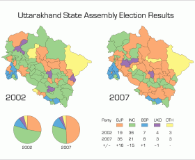 The 2002 and 2007 State Assemblies
