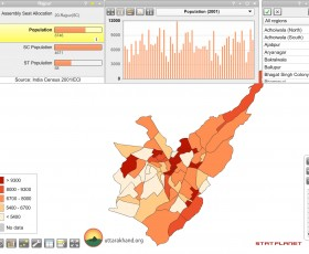 Dehradun Ward Visualizer